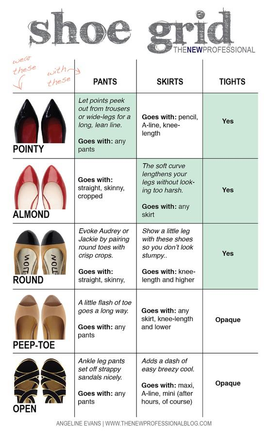 Utimate Guide to Pairing Shoes with Trousers & Skirts
