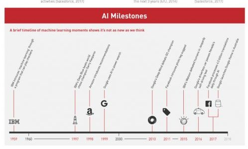 ADMA_Marketing_AI_Infographic_2018_martech